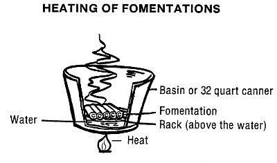 Heating of Fomentations